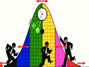 technology-needed-in-every-aspect-of-hr-say-experts